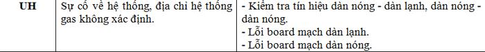 bang ma loi cua may lanh daikin inverter 10