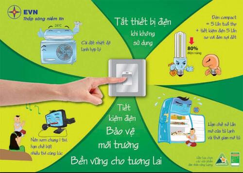 cach-tinh-dien-nang-tieu-thu-2